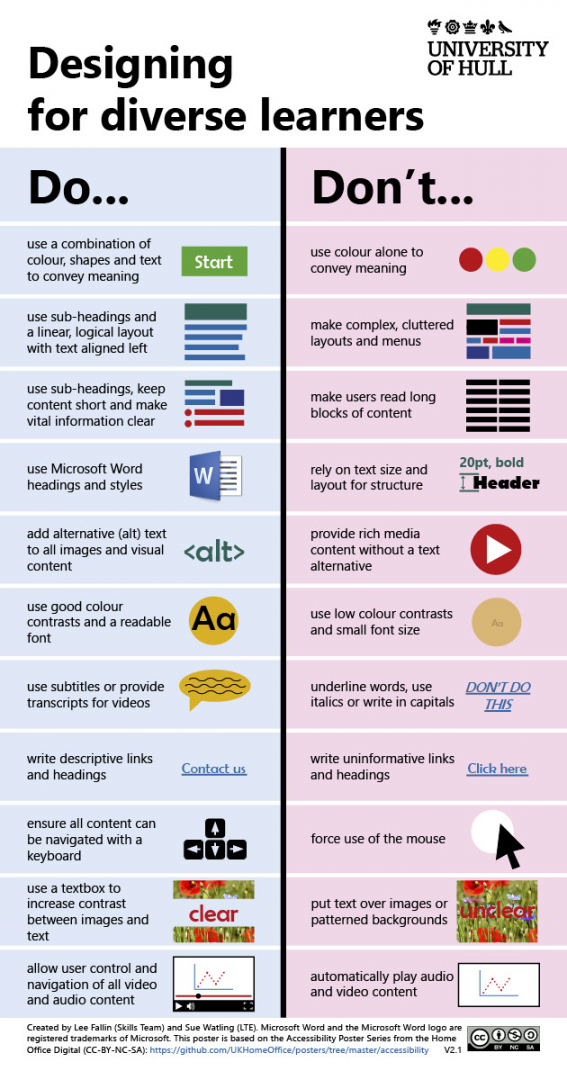 Designing for Diverse Learners Poster